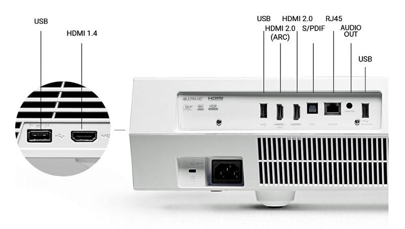OptomaCinemaxP2 bağlantıları arka yan
