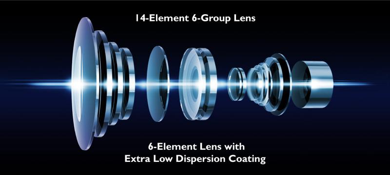 BenQ 14 eleman 6 grup lens