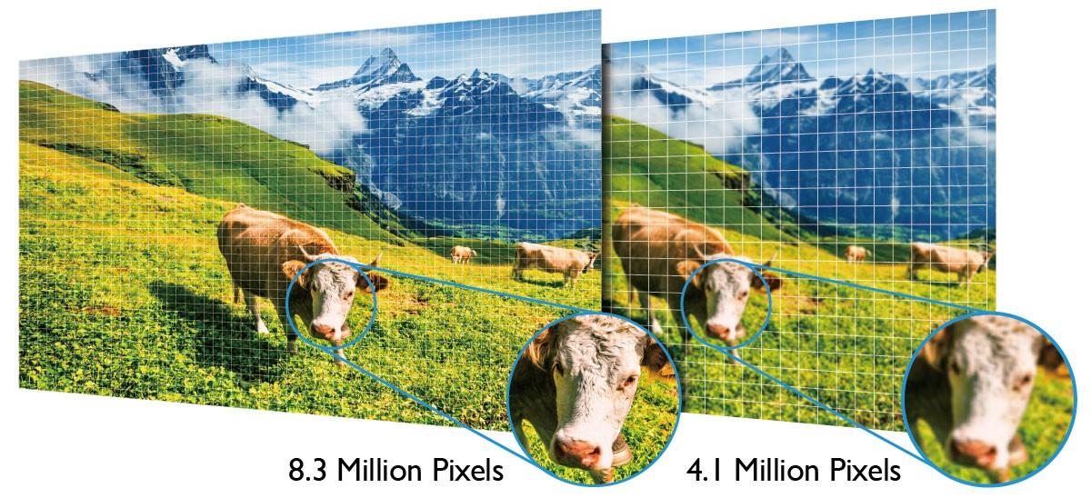 True 4K, 4K ile geliştirilmiş içeriğe kıyasla dört milyondan fazla gerçek piksele sahiptir.