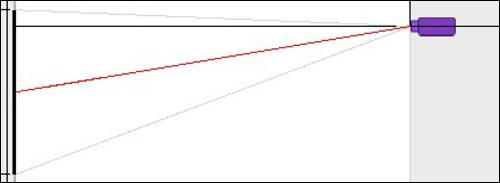 Lens Ofseti-Şekil 2