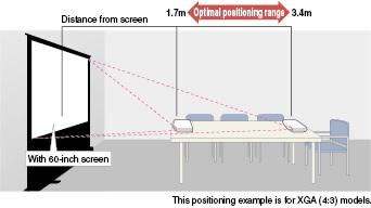 Geniş açı 2X zoom özelliği